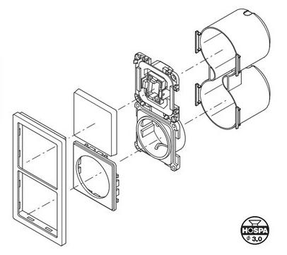 Interieurbouw-wandcontacten-en-schakelmateriaal